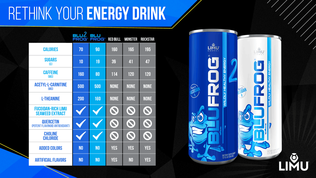comparison chart of blufrog energy and other energy drinks